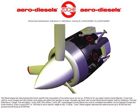 ZOCHE aero-diesels